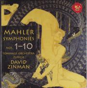 Mahlerzinman